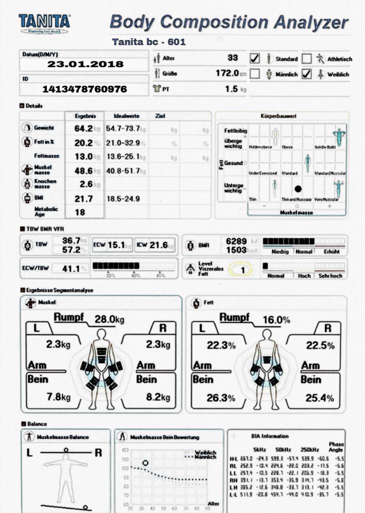 Digitale Körperanalyse